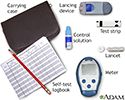 Monitoring blood glucose - series - Using a self-test meter