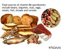 Vitamin B6 source