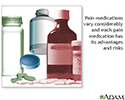 Pain medications