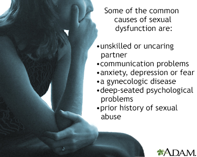 Causes of sexual dysfunction