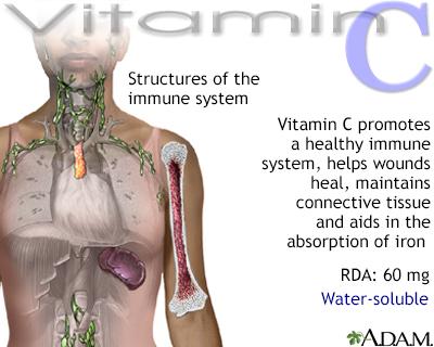 Vitamin C benefit