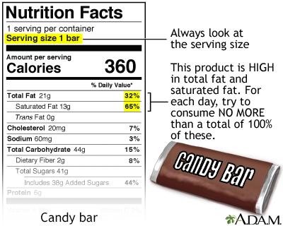 Food labeling Information | Mount Sinai - New York