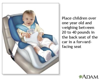 facing car seat