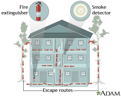 Fire safe home