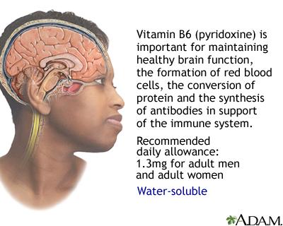 Vitamin B6 benefit