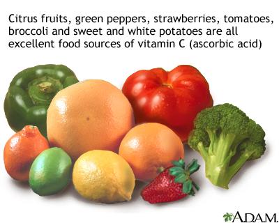 Vitamin C source