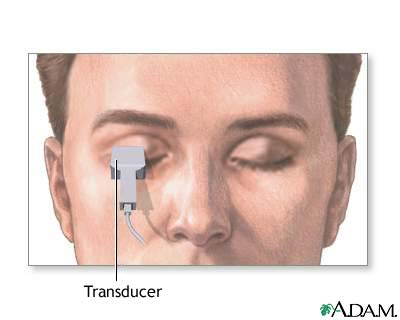 Head and eye echoencephalogram