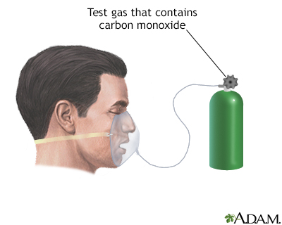 Lung diffusion testing