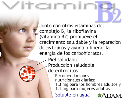 Beneficios de la vitamina B2