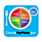 Image for myPlate